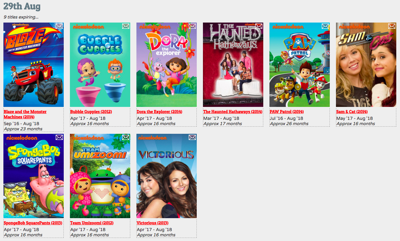 Nickelodeon S Tv Shows Are Leaving Netflix Uk Soon Goodbye